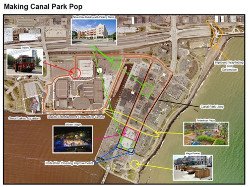Making Canal Park Pop