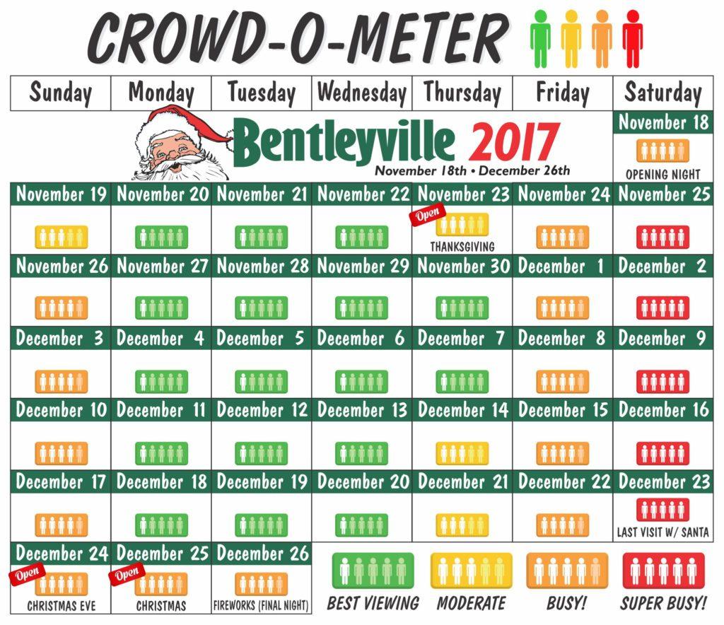 crowd-o-meter